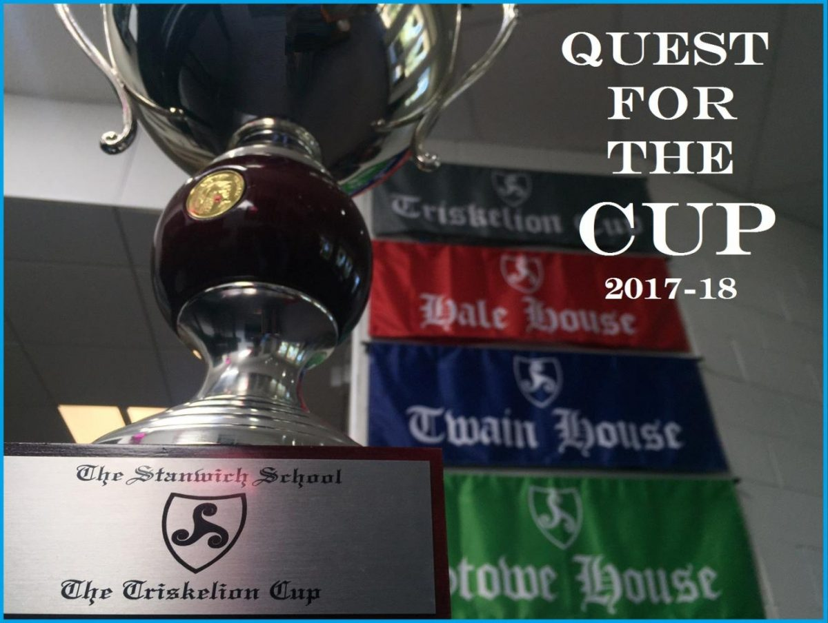 Twain Leads the Way: Triskelion Cup 2017-18 Standings [updated 10/2017]