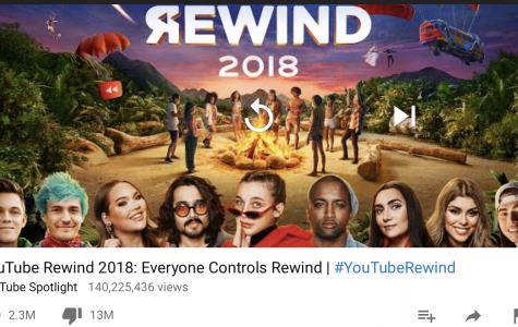 OPINION – 'YouTube Rewind' Causes Stir & Dislikes; Disconnecting from its Roots
